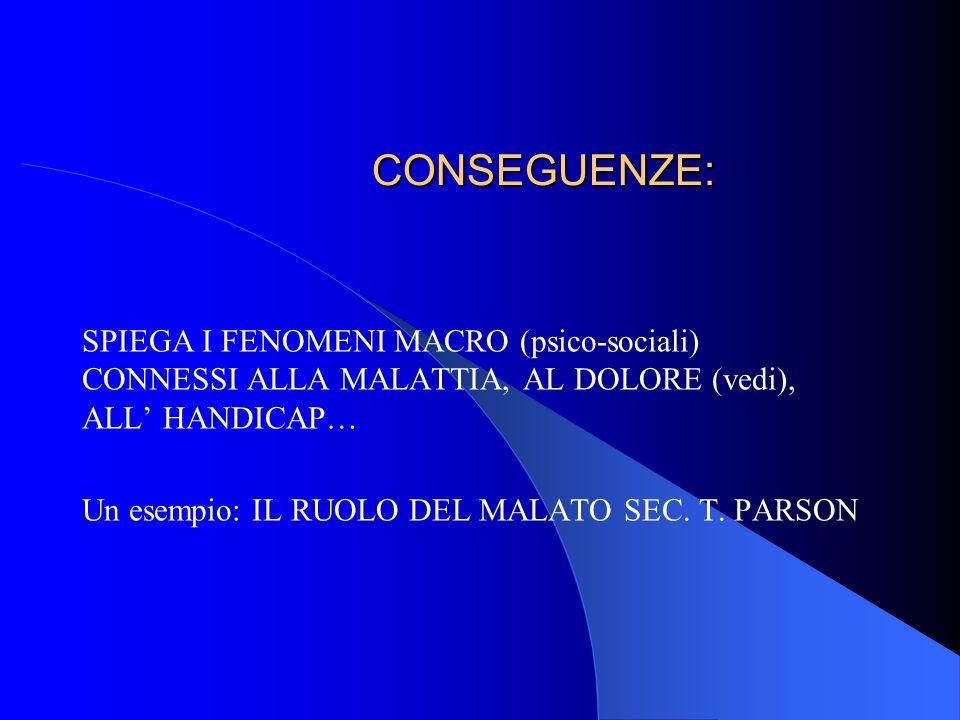 CONSEGUENZE: SPIEGA I FENOMENI MACRO (psico-sociali) CONNESSI ALLA MALATTIA, AL DOLORE (vedi), ALL HANDICAP… Un esempio: IL RUOLO DEL MALATO SEC. T. P