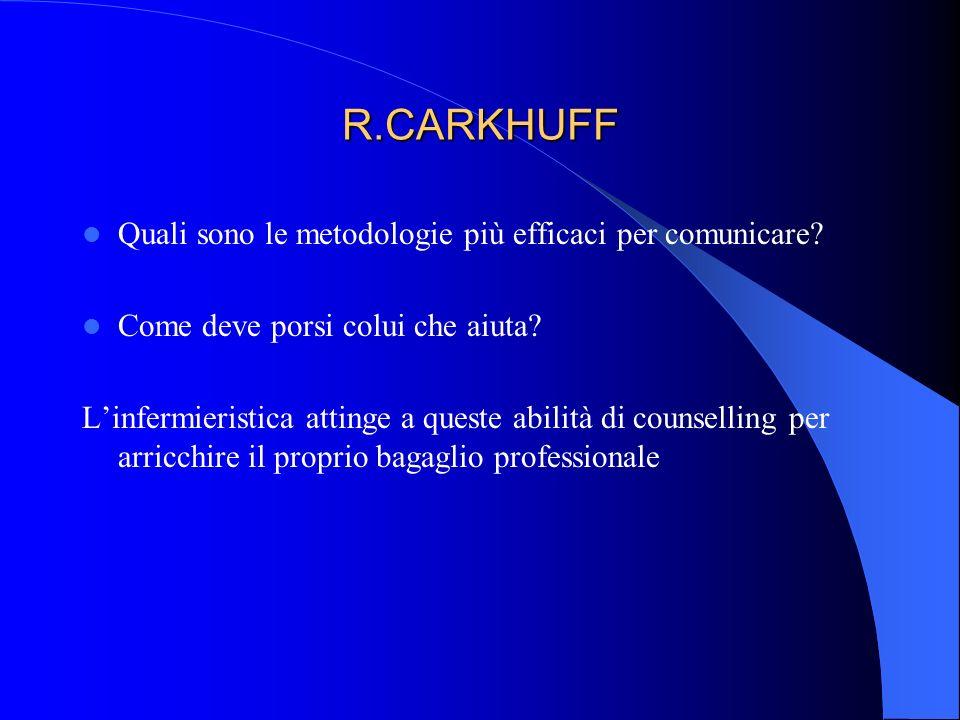 R.CARKHUFF Quali sono le metodologie più efficaci per comunicare? Come deve porsi colui che aiuta? Linfermieristica attinge a queste abilità di counse