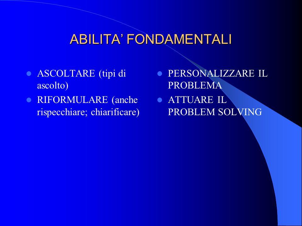 ABILITA FONDAMENTALI ASCOLTARE (tipi di ascolto) RIFORMULARE (anche rispecchiare; chiarificare) PERSONALIZZARE IL PROBLEMA ATTUARE IL PROBLEM SOLVING