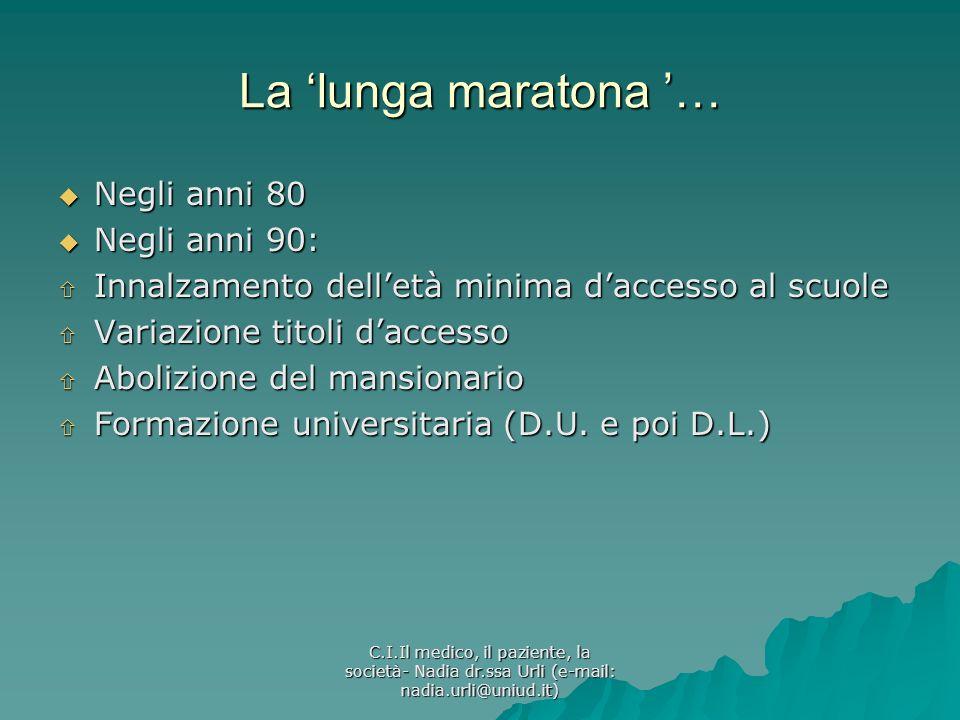 C.I.Il medico, il paziente, la società- Nadia dr.ssa Urli (e-mail: nadia.urli@uniud.it) La lunga maratona … Negli anni 80 Negli anni 80 Negli anni 90: