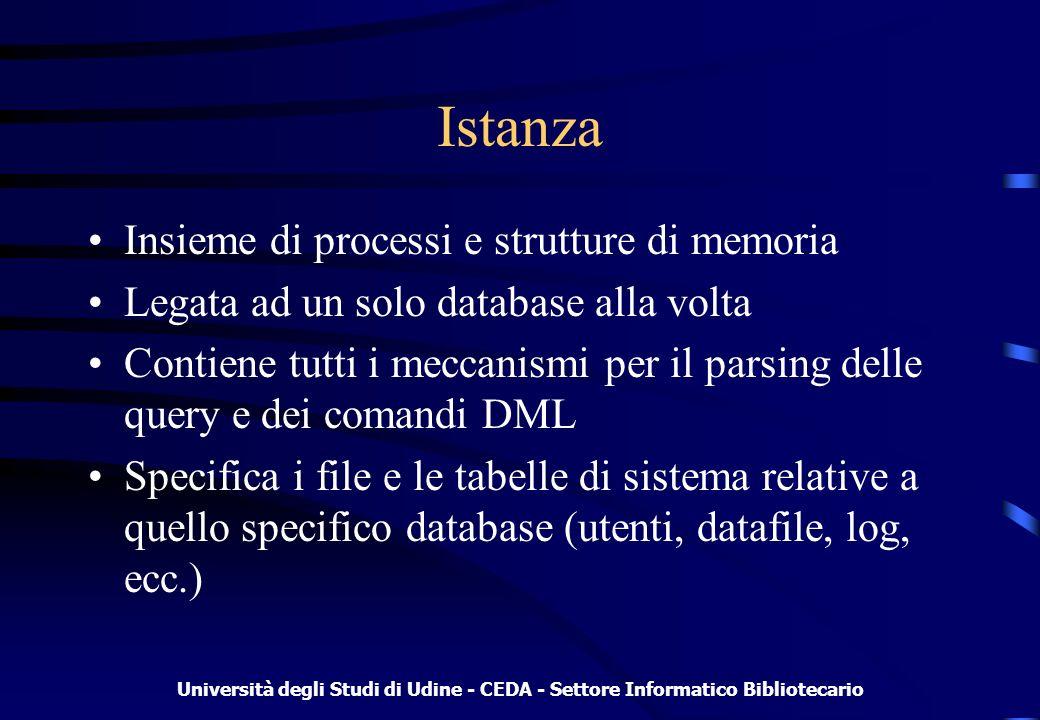 Università degli Studi di Udine - CEDA - Settore Informatico Bibliotecario Struttura di unistanza Redo log buffer Data buffer cache Library cache Data dict.