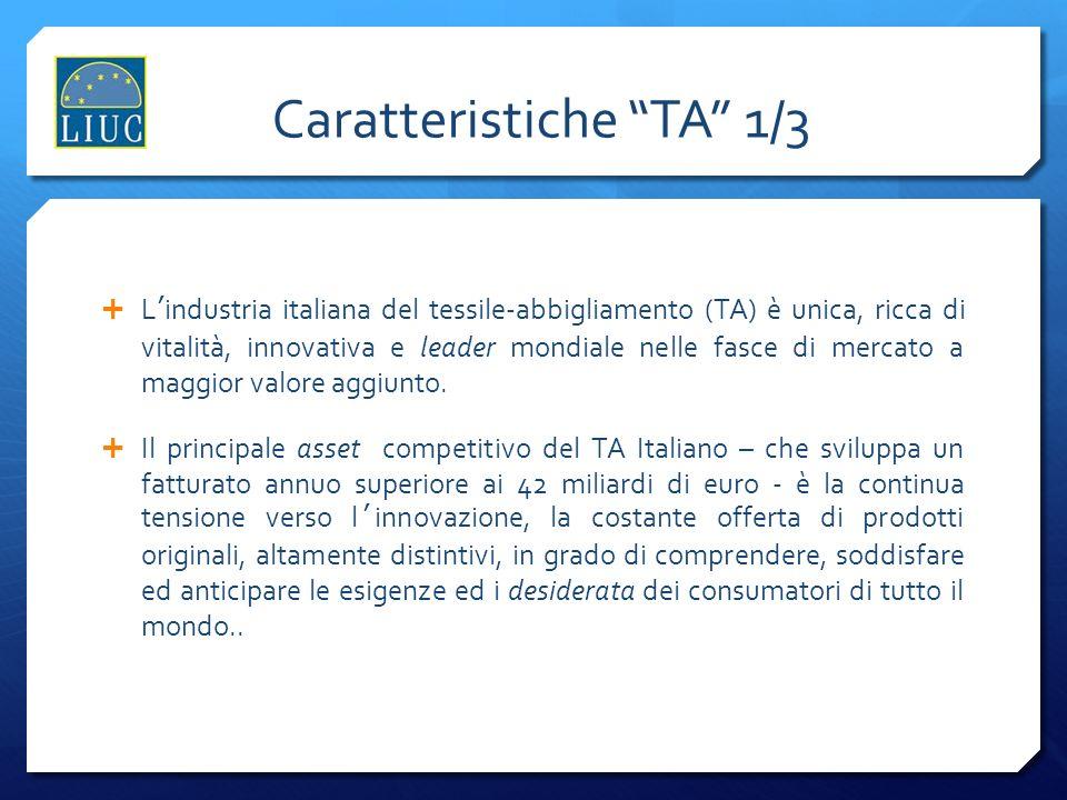 Caratteristiche TA 1/3 L industria italiana del tessile-abbigliamento (TA) è unica, ricca di vitalità, innovativa e leader mondiale nelle fasce di mercato a maggior valore aggiunto.