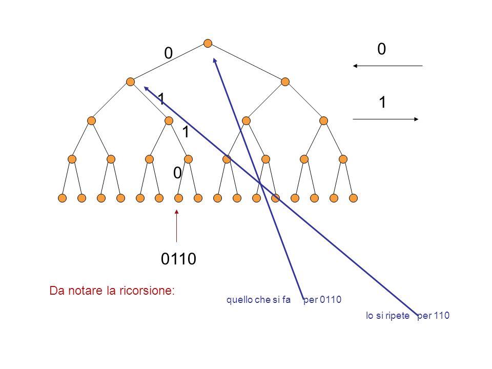 0 1 0 1 1 0 0110 Da notare la ricorsione: quello che si fa per 0110 lo si ripete per 110