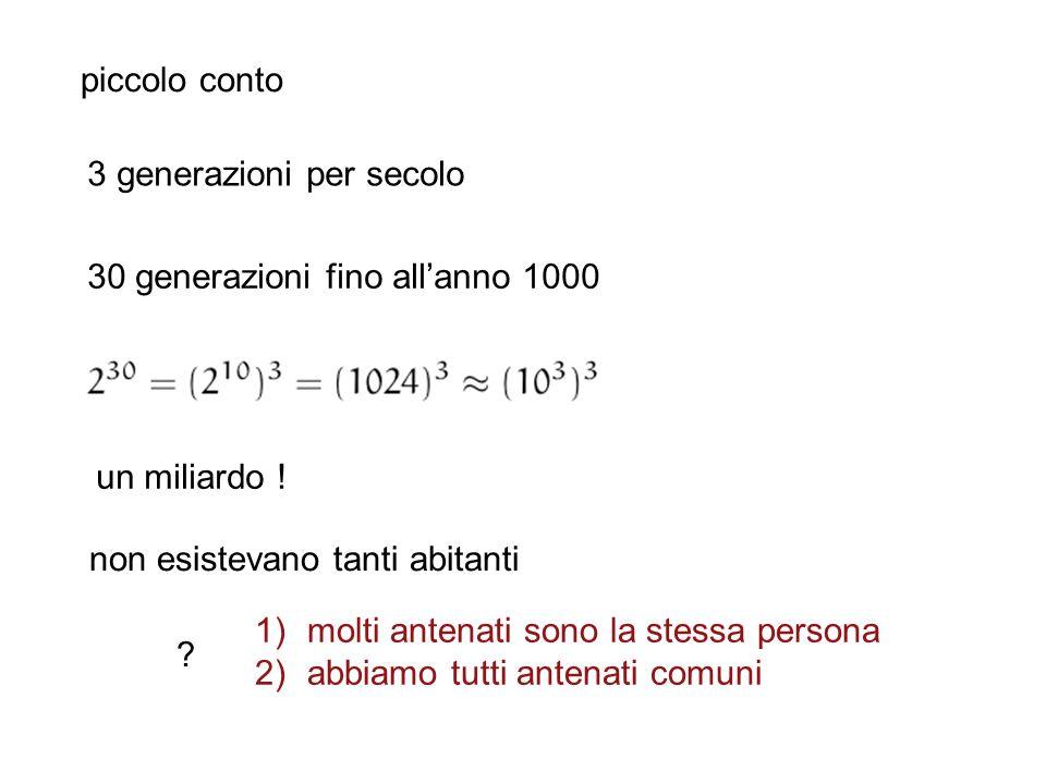piccolo conto 3 generazioni per secolo 30 generazioni fino allanno 1000 un miliardo .