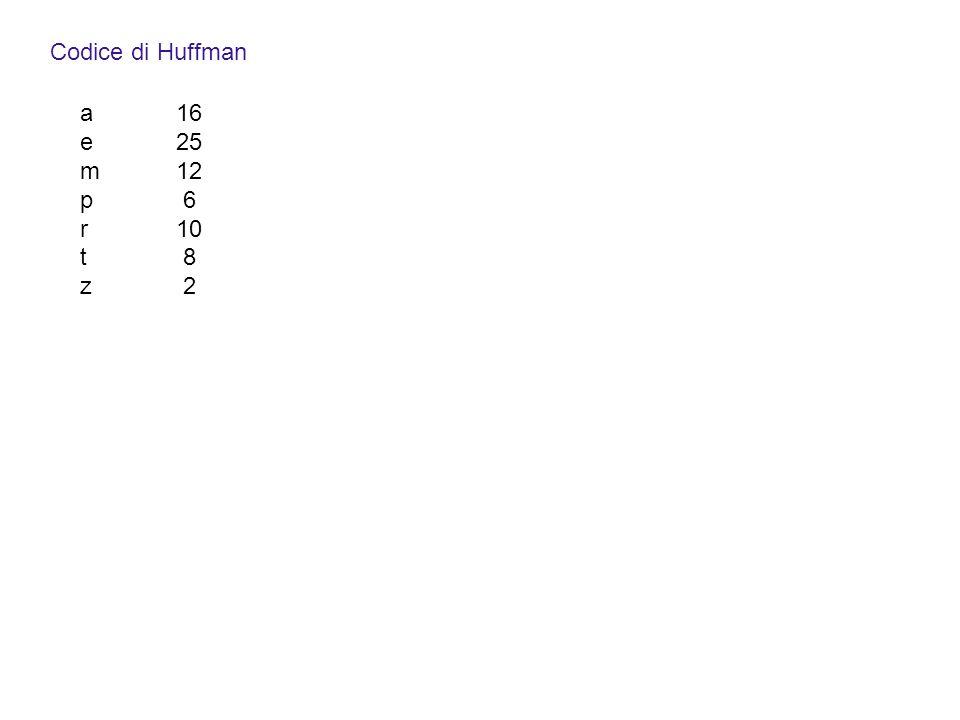 Codice di Huffman a16 e25 m12 p 6 r10 t 8 z 2