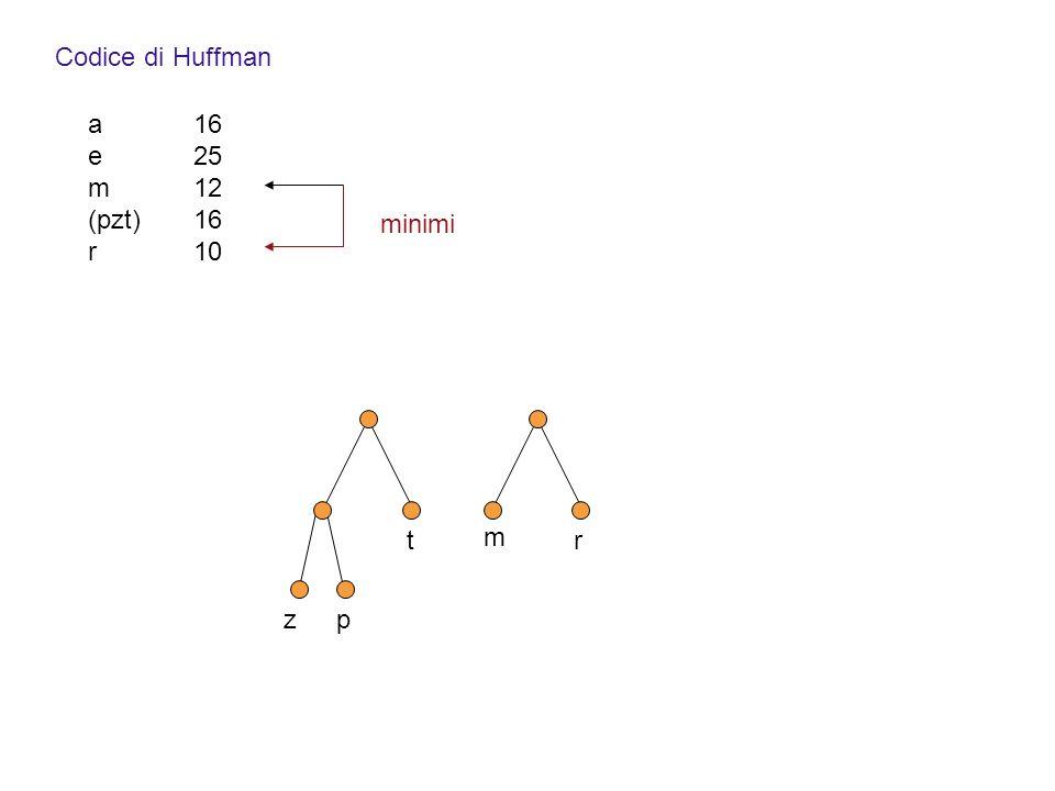 Codice di Huffman a16 e25 m12 (pzt)16 r10 minimi zp t m r