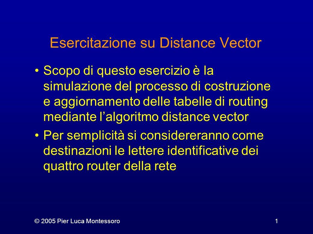 © 2005 Pier Luca Montessoro2 Esercizio 1 Si simuli, utilizzando lo schema di rete presentato nel seguito, lintero processo di costruzione delle tabelle di routing, a partire dalla configurazione iniziale dei router, riportata nella slide seguente Suggerimento: si riporti un singolo distance vector alla volta e il relativo aggiornamento delle tabelle, dopodiché si replichi lintera slide e si prosegua con il distance vector successivo