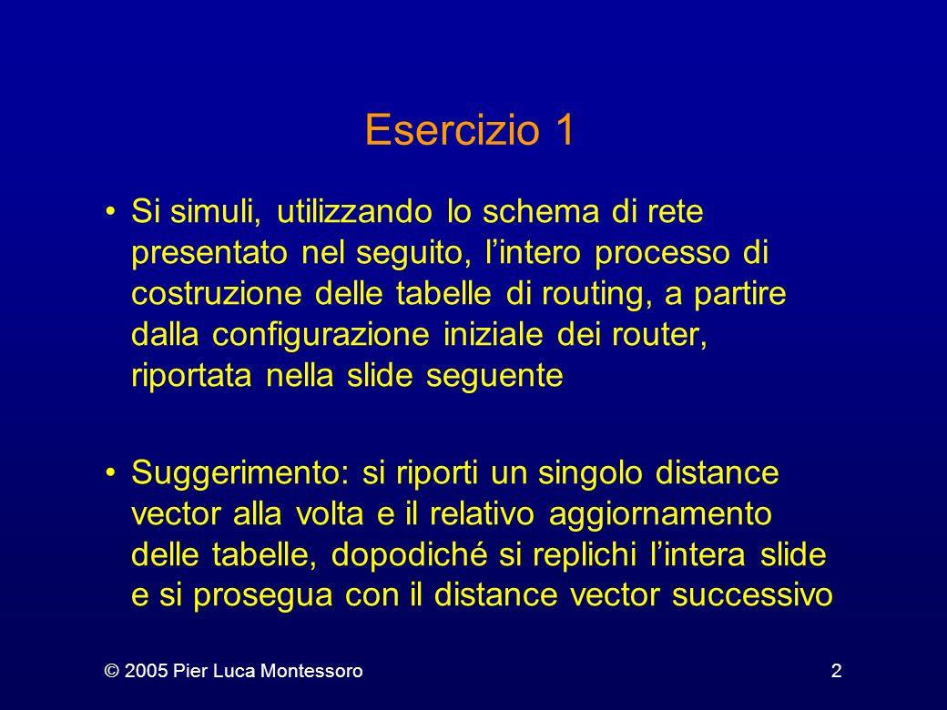 © 2005 Pier Luca Montessoro3 nodo hops porta C 0 - D 0 - B 0 - A 0 - C A D B 1 2 1 1 2 2 3