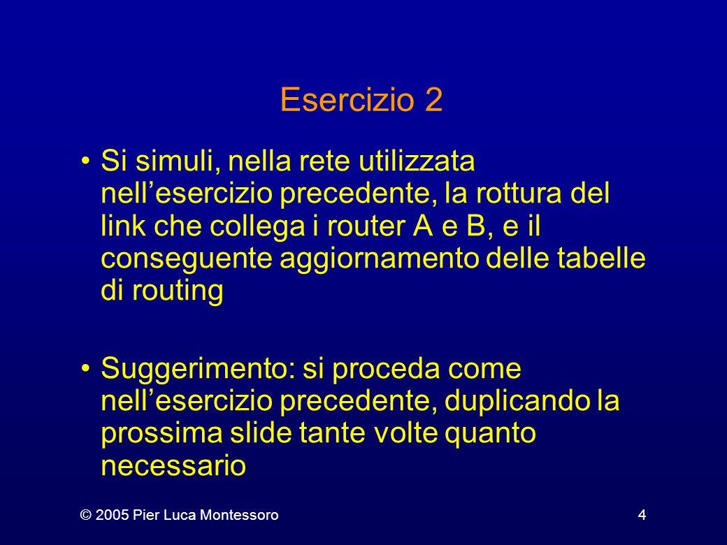 © 2005 Pier Luca Montessoro5 nodo hops porta C 0 - D 0 - B 0 - A 0 - C A D B 1 2 1 1 2 2 3
