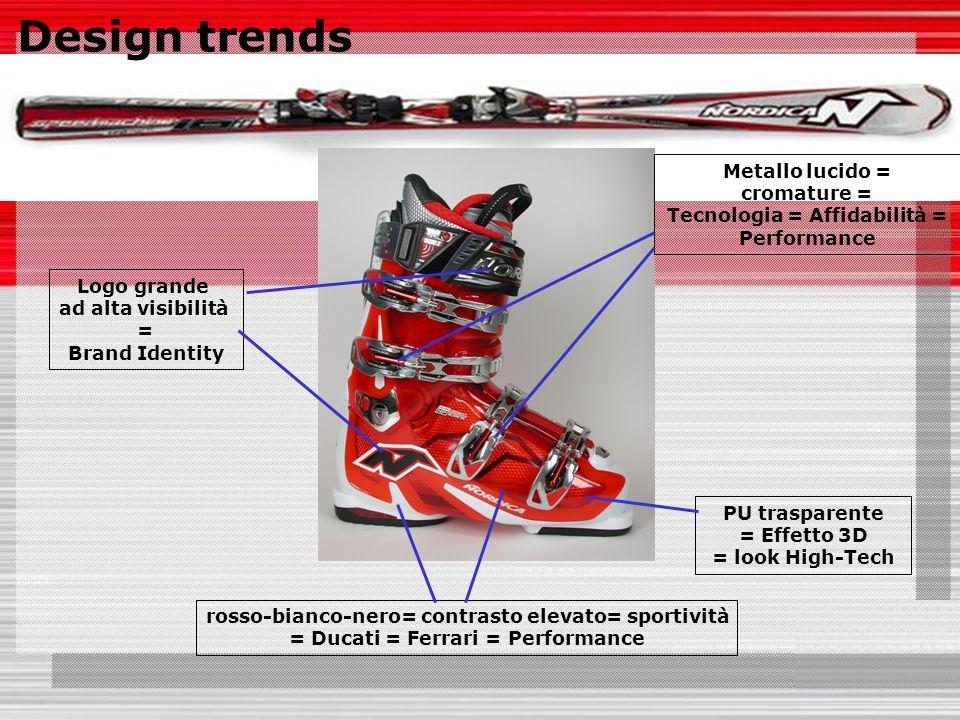 rosso-bianco-nero= contrasto elevato= sportività = Ducati = Ferrari = Performance Metallo lucido = cromature = Tecnologia = Affidabilità = Performance Logo grande ad alta visibilità = Brand Identity PU trasparente = Effetto 3D = look High-Tech Design trends