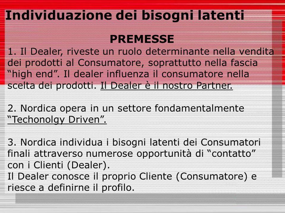 Individuazione dei bisogni latenti PREMESSE 1.