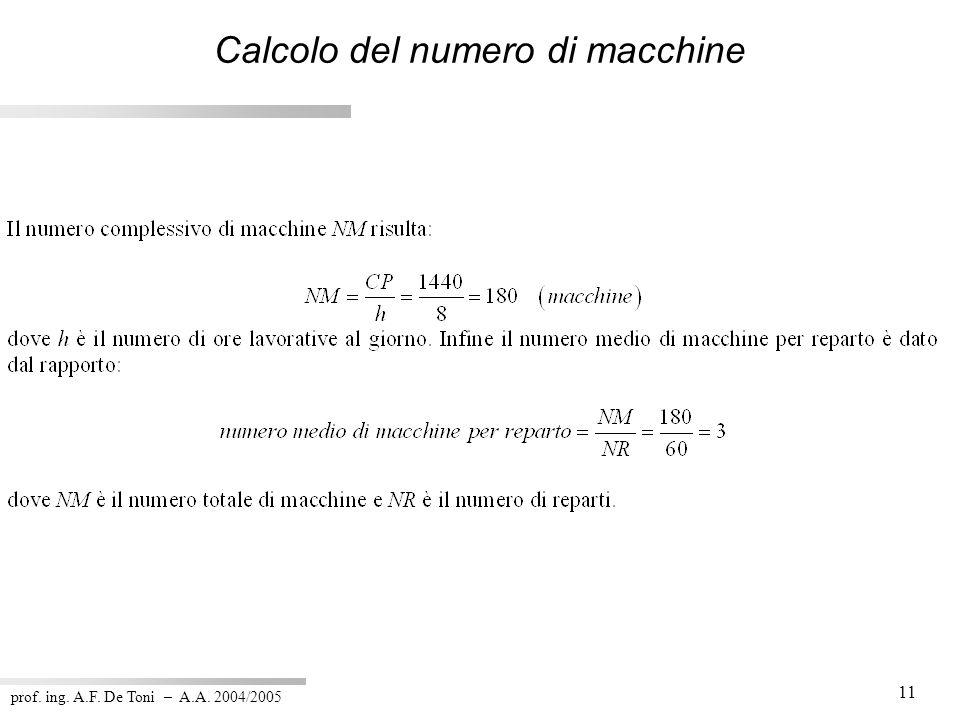 prof. ing. A.F. De Toni – A.A. 2004/2005 11 Calcolo del numero di macchine