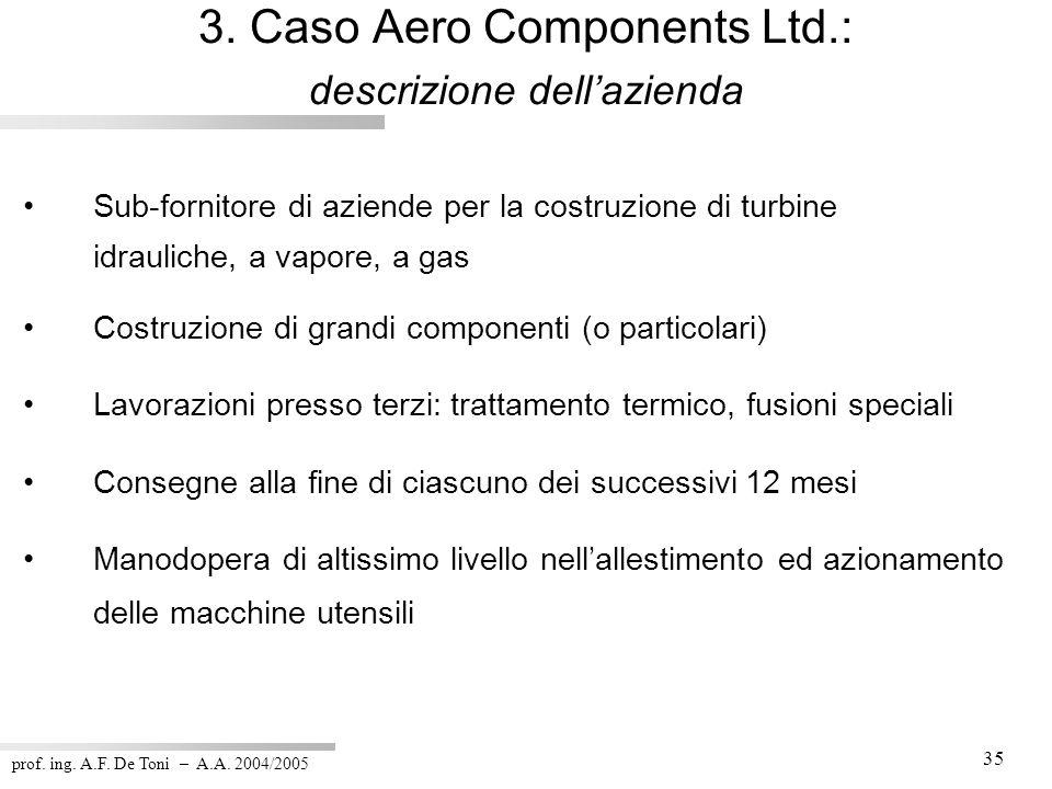 prof. ing. A.F. De Toni – A.A. 2004/2005 35 3. Caso Aero Components Ltd.: descrizione dellazienda Sub-fornitore di aziende per la costruzione di turbi