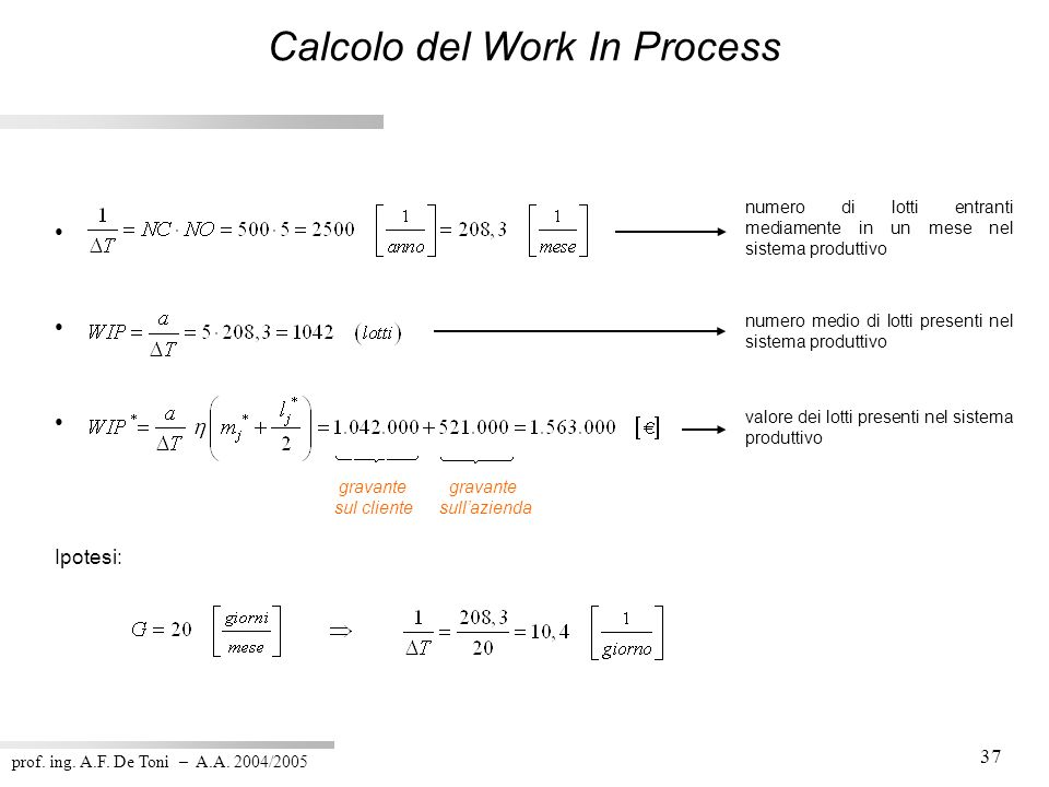 prof. ing. A.F. De Toni – A.A. 2004/2005 37 Calcolo del Work In Process Ipotesi: gravante sul cliente gravante sullazienda numero di lotti entranti me