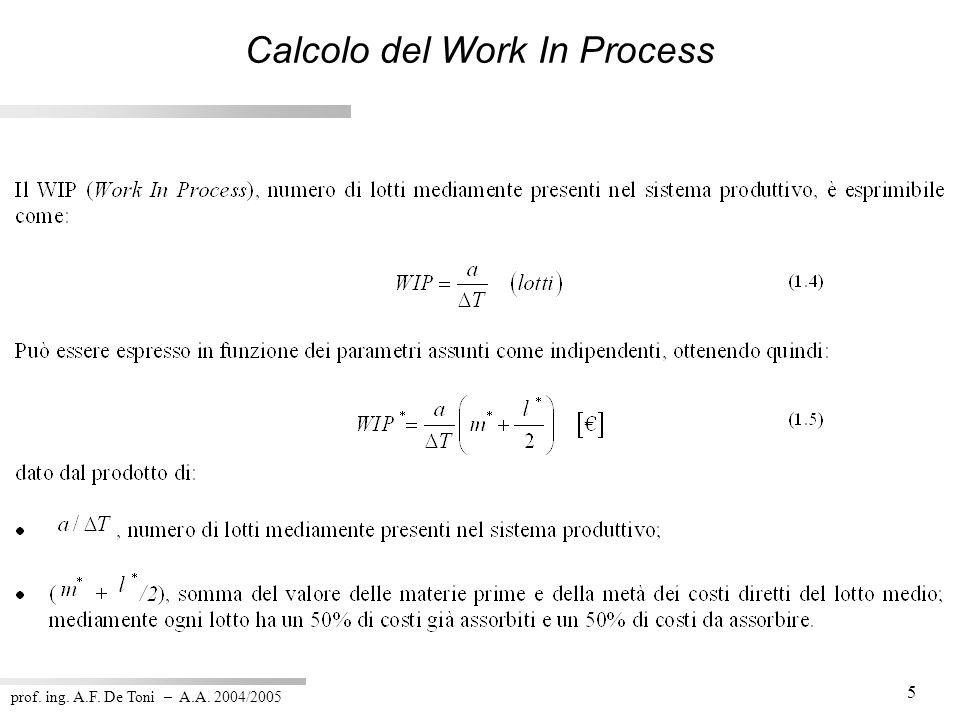 prof. ing. A.F. De Toni – A.A. 2004/2005 5 Calcolo del Work In Process
