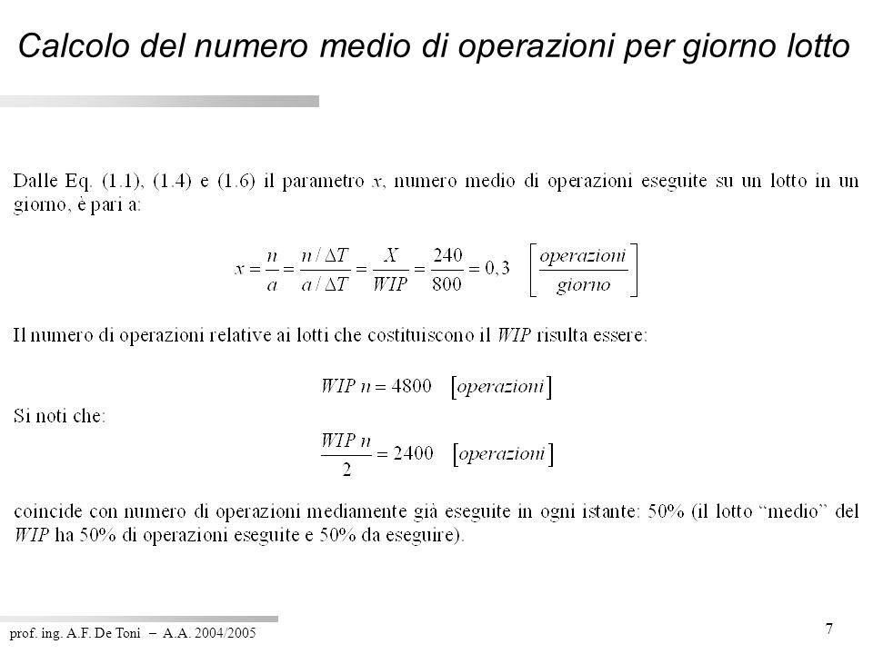 prof. ing. A.F. De Toni – A.A. 2004/2005 7 Calcolo del numero medio di operazioni per giorno lotto