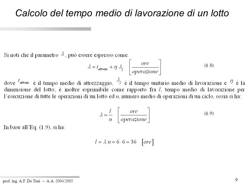 prof. ing. A.F. De Toni – A.A. 2004/2005 9 Calcolo del tempo medio di lavorazione di un lotto