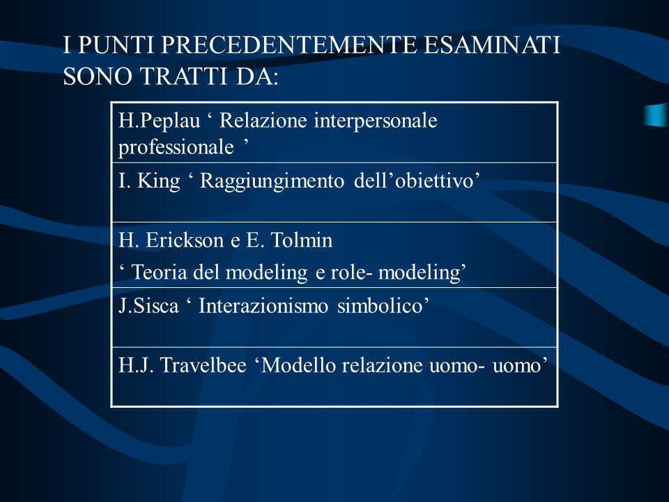 H.Peplau Relazione interpersonale professionale I. King Raggiungimento dellobiettivo H. Erickson e E. Tolmin Teoria del modeling e role- modeling J.Si