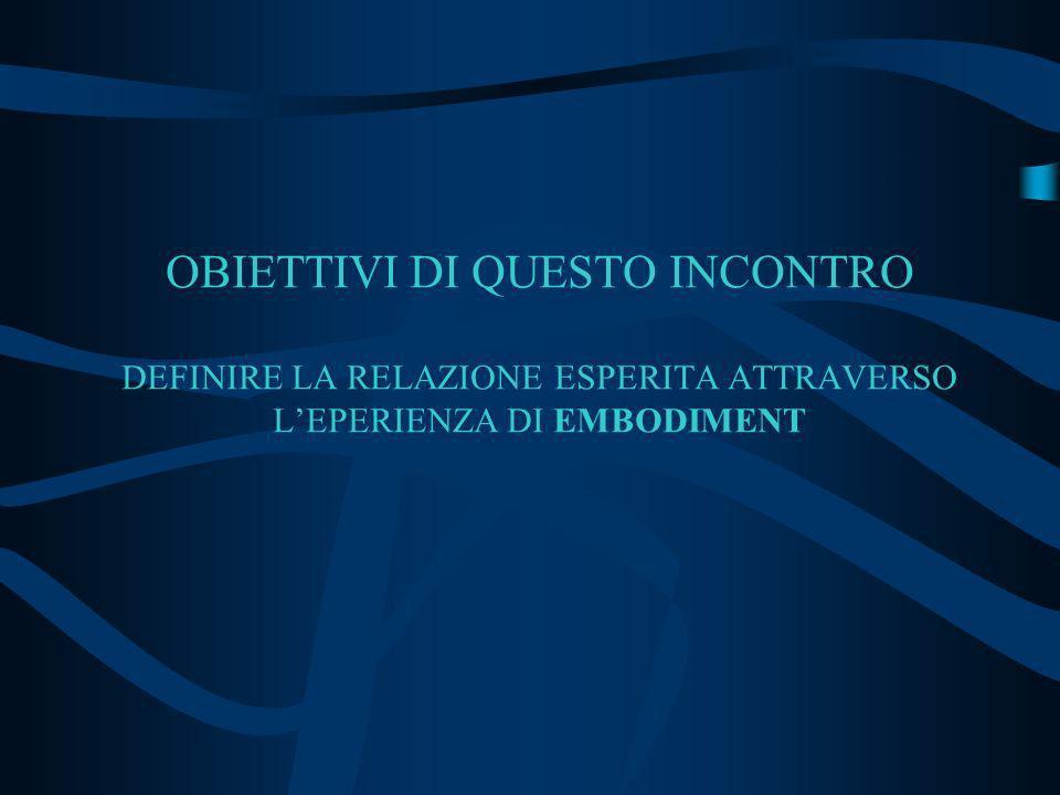 OBIETTIVI DI QUESTO INCONTRO DEFINIRE LA RELAZIONE ESPERITA ATTRAVERSO LEPERIENZA DI EMBODIMENT