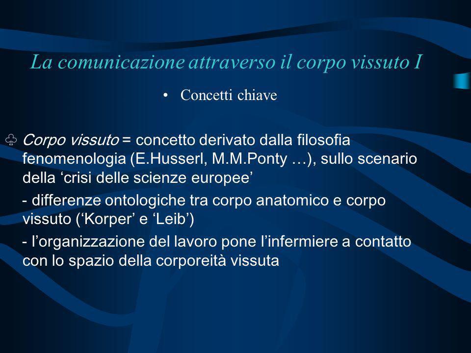 La comunicazione attraverso il corpo vissuto I Concetti chiave Corpo vissuto = concetto derivato dalla filosofia fenomenologia (E.Husserl, M.M.Ponty …