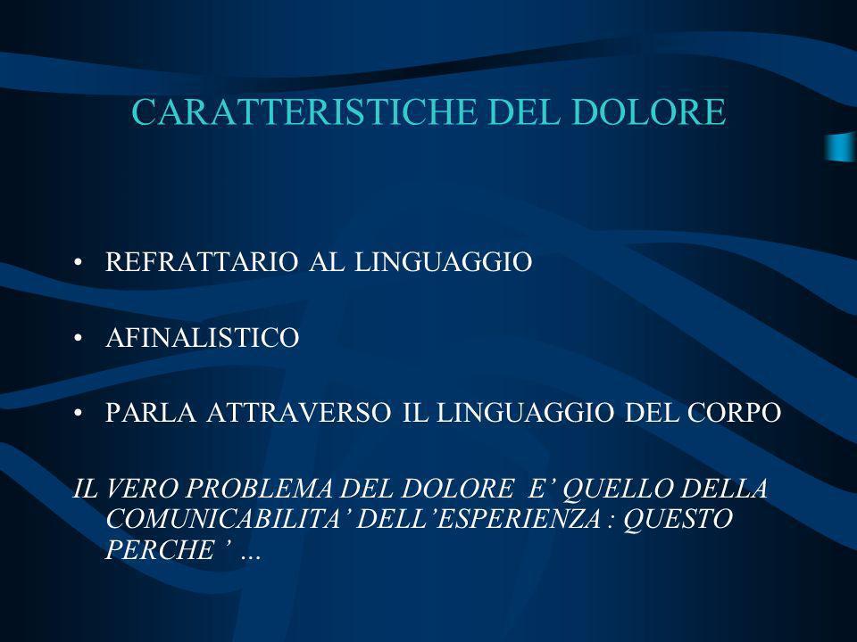 CARATTERISTICHE DEL DOLORE REFRATTARIO AL LINGUAGGIO AFINALISTICO PARLA ATTRAVERSO IL LINGUAGGIO DEL CORPO IL VERO PROBLEMA DEL DOLORE E QUELLO DELLA