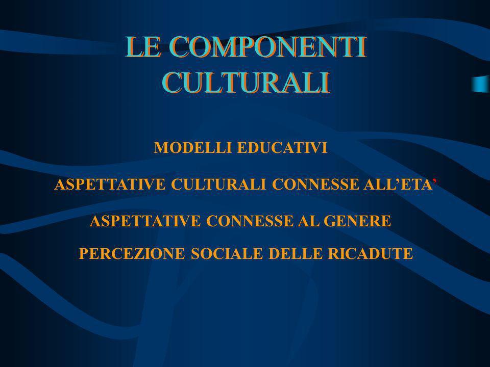 LE COMPONENTI CULTURALI MODELLI EDUCATIVI ASPETTATIVE CULTURALI CONNESSE ALLETA ASPETTATIVE CONNESSE AL GENERE PERCEZIONE SOCIALE DELLE RICADUTE