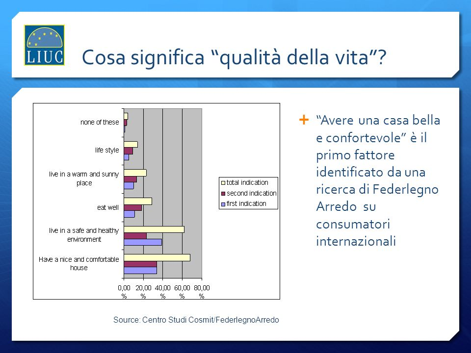 LARREDAMENTO IN ITALIA Italia al primo posto in Europa come numero di imprese attive nel settore del mobile.