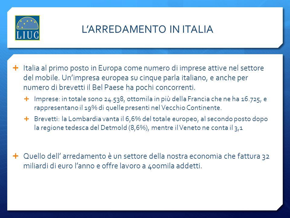 Italia: il primo esportatore in Europa nel settore dellarredamento LItalia, con 9.6 miliardi di di export è leader in Europa.
