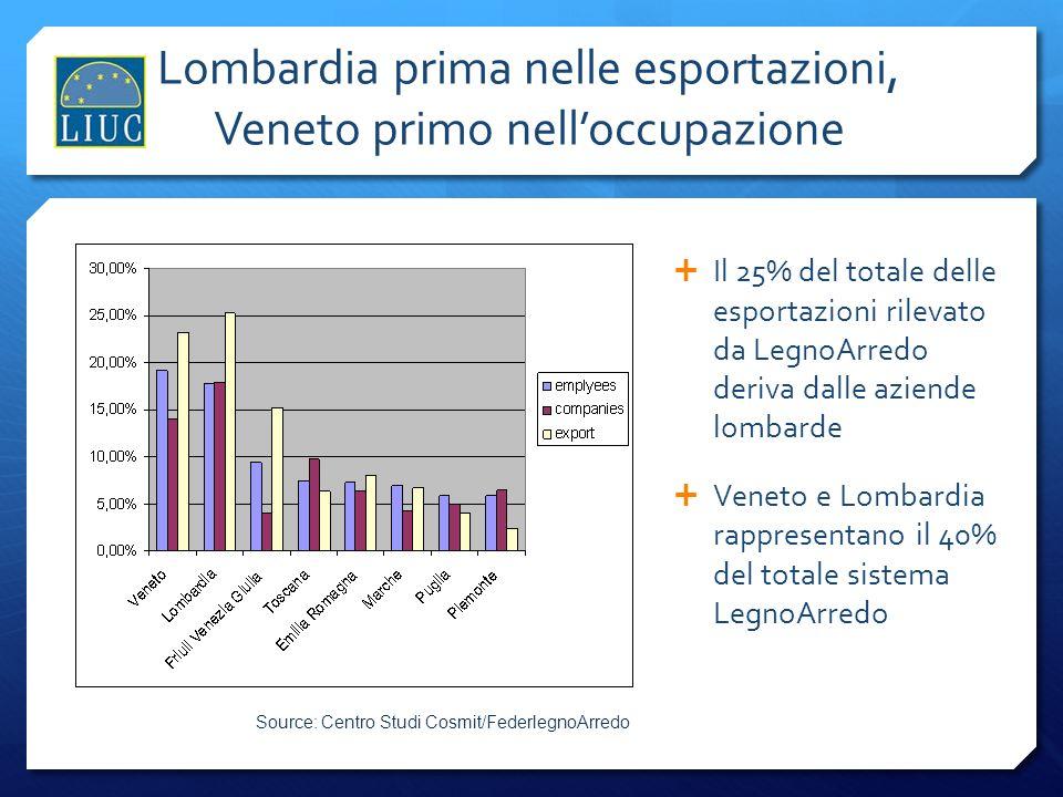 ZONA PORTA ROMANA Metropolitana : Piazza Medaglie D Oro MM3 Porta Romana / Lodi / Crocetta Tram : Piazza Medaglie D Oro(9, 29/30); Viale Monte Nero (9, 29/30, 16);Via Bergamo (9, 29/30, 16); Piazza 5 Giornate (9, 29/30, 23, 12, 27);Via Comelico (16, 92);Corso XXII Marzo (12, 27); Viale Umbria (90, 91, 92)