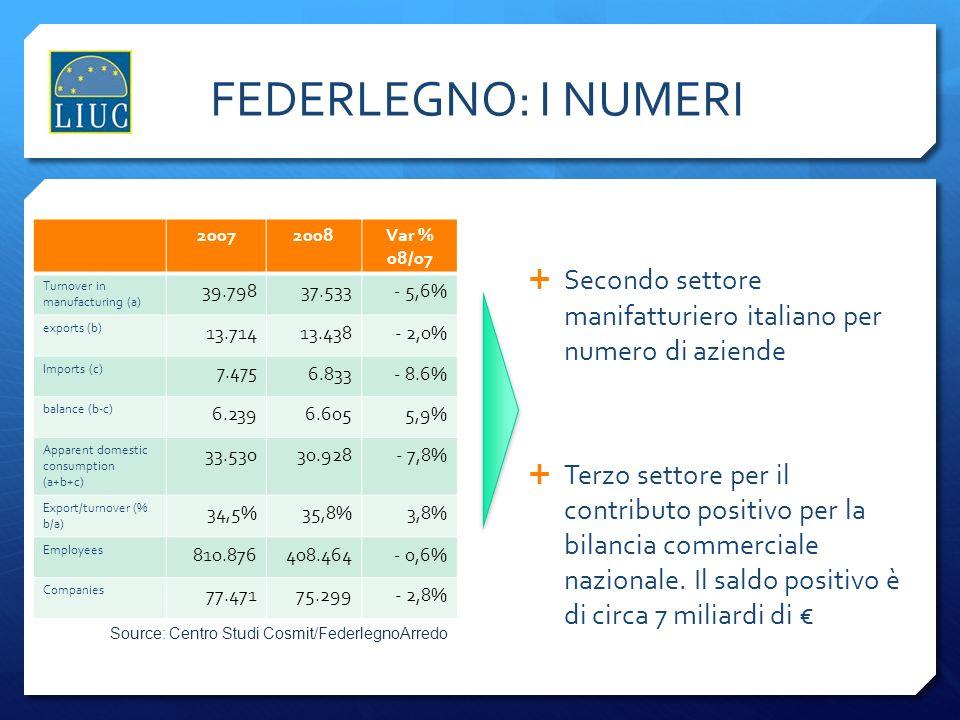 FUORISALONE 2012 Prof. Alessandro Sinatra Dr. Stefano Croci a.a. 2011/2012