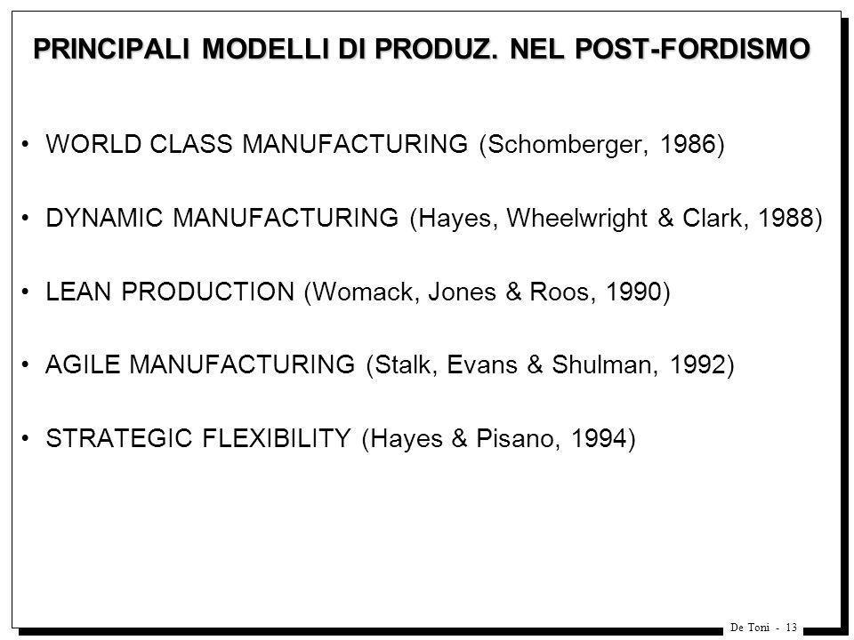 De Toni - 13 PRINCIPALI MODELLI DI PRODUZ. NEL POST-FORDISMO WORLD CLASS MANUFACTURING (Schomberger, 1986) DYNAMIC MANUFACTURING (Hayes, Wheelwright &