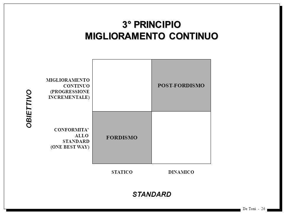 De Toni - 26 3° PRINCIPIO MIGLIORAMENTO CONTINUO FORDISMO STATICO STANDARD OBIETTIVO POST-FORDISMO DINAMICO MIGLIORAMENTO CONTINUO (PROGRESSIONE INCRE