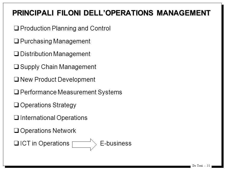De Toni - 31 PRINCIPALI FILONI DELLOPERATIONS MANAGEMENT Production Planning and Control Purchasing Management Distribution Management Supply Chain Ma