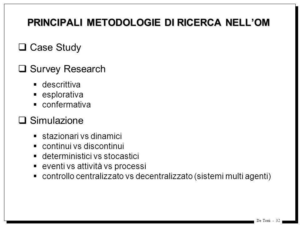De Toni - 32 PRINCIPALI METODOLOGIE DI RICERCA NELLOM Case Study Survey Research descrittiva esplorativa confermativa Simulazione stazionari vs dinami