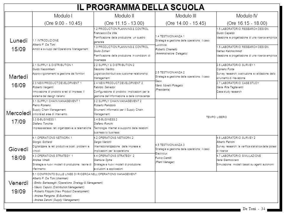 De Toni - 34 IL PROGRAMMA DELLA SCUOLA Modulo I (Ore 9.00 - 10.45) Modulo II (Ore 11.15 - 13.00) Modulo III (Ore 14.00 - 15.45) Modulo IV (Ore 16.15 -