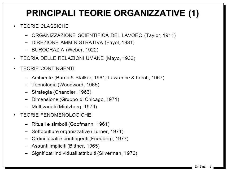 De Toni - 6 PRINCIPALI TEORIE ORGANIZZATIVE (1) TEORIE CLASSICHE –ORGANIZZAZIONE SCIENTIFICA DEL LAVORO (Taylor, 1911) –DIREZIONE AMMINISTRATIVA (Fayo