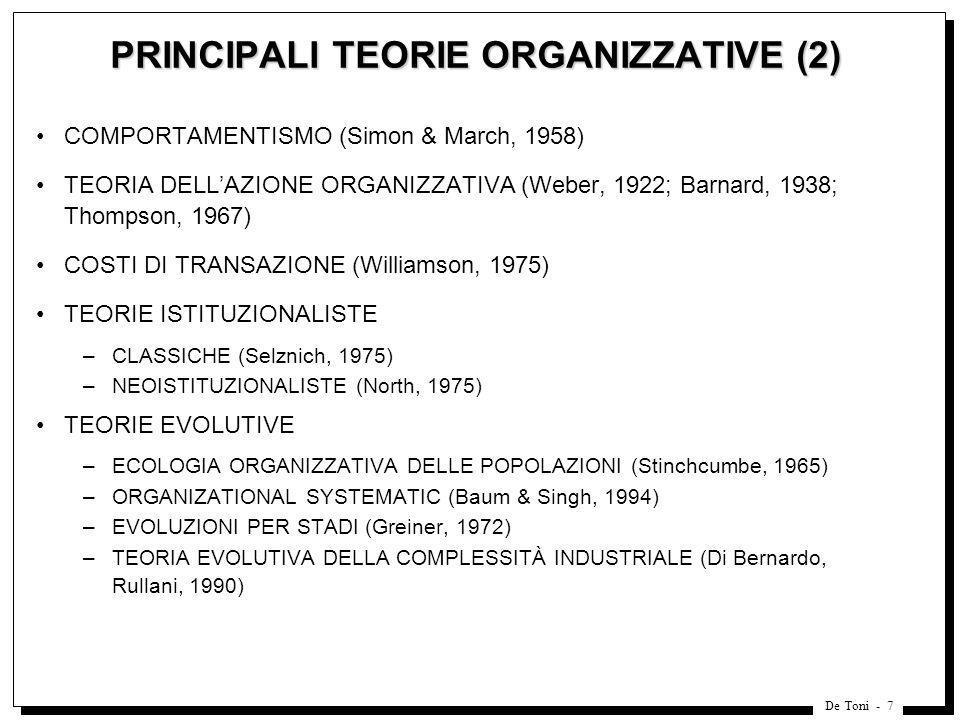 De Toni - 7 PRINCIPALI TEORIE ORGANIZZATIVE (2) COMPORTAMENTISMO (Simon & March, 1958) TEORIA DELLAZIONE ORGANIZZATIVA (Weber, 1922; Barnard, 1938; Th