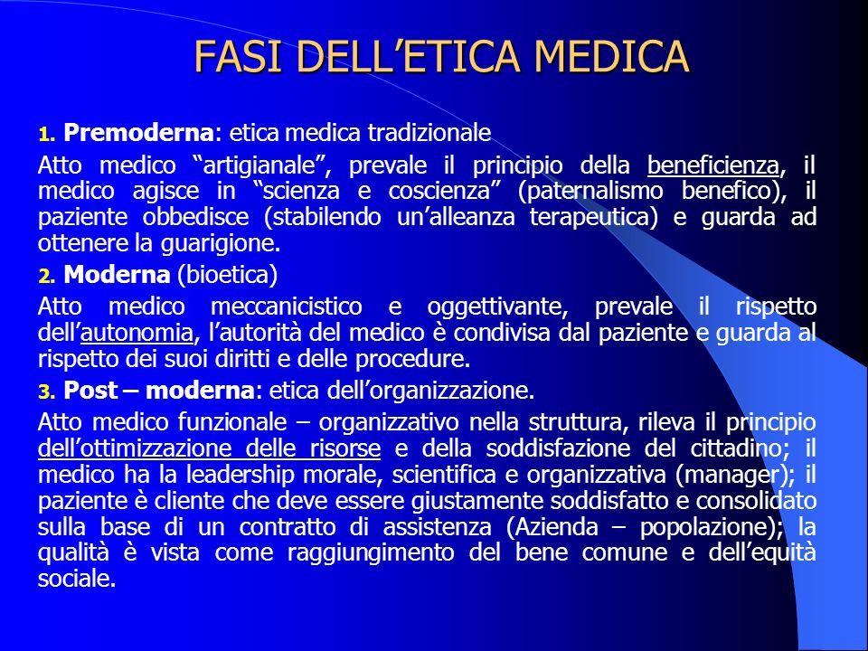 FASI DELLETICA MEDICA 1.