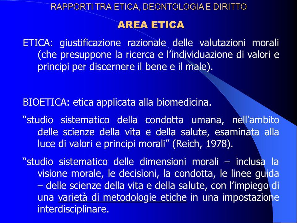 RAPPORTI TRA ETICA, DEONTOLOGIA E DIRITTO AREA ETICA ETICA: giustificazione razionale delle valutazioni morali (che presuppone la ricerca e lindividuazione di valori e principi per discernere il bene e il male).