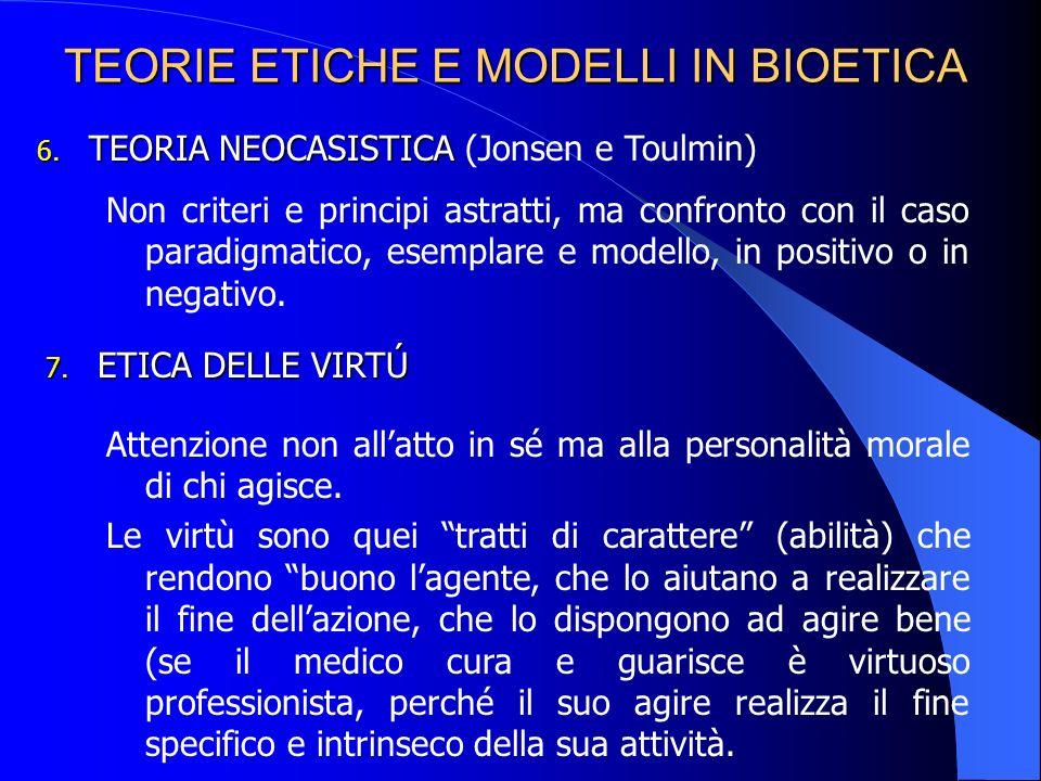 TEORIE ETICHE E MODELLI IN BIOETICA Non criteri e principi astratti, ma confronto con il caso paradigmatico, esemplare e modello, in positivo o in negativo.