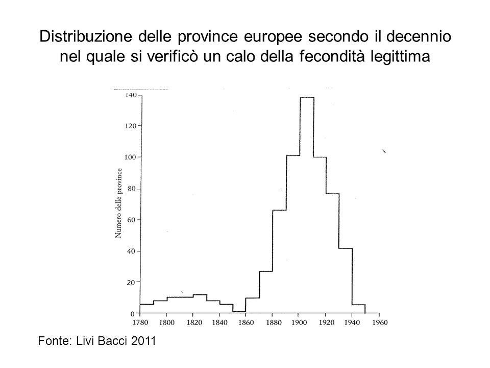 Distribuzione delle province europee secondo il decennio nel quale si verificò un calo della fecondità legittima Fonte: Livi Bacci 2011