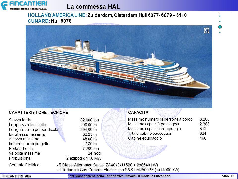 Il Project Management nella Cantieristica Navale: il modello Fincantieri Slide 12 FINCANTIERI 2002 CARATTERISTICHE TECNICHE 82.000 ton Stazza lorda 82