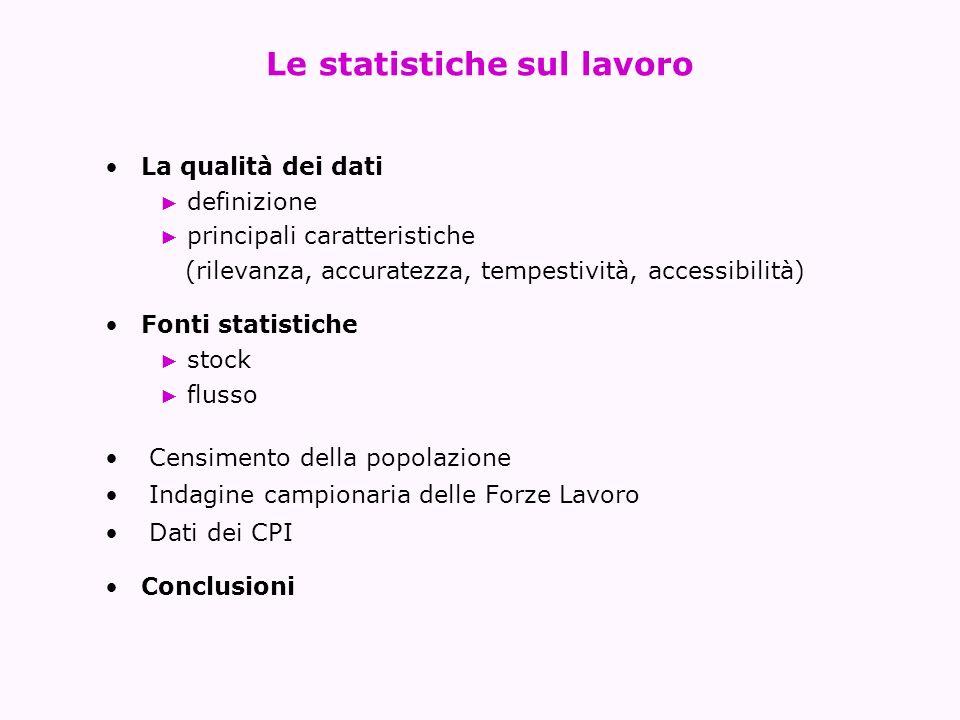 Le statistiche sul lavoro La qualità dei dati definizione principali caratteristiche (rilevanza, accuratezza, tempestività, accessibilità) Fonti stati