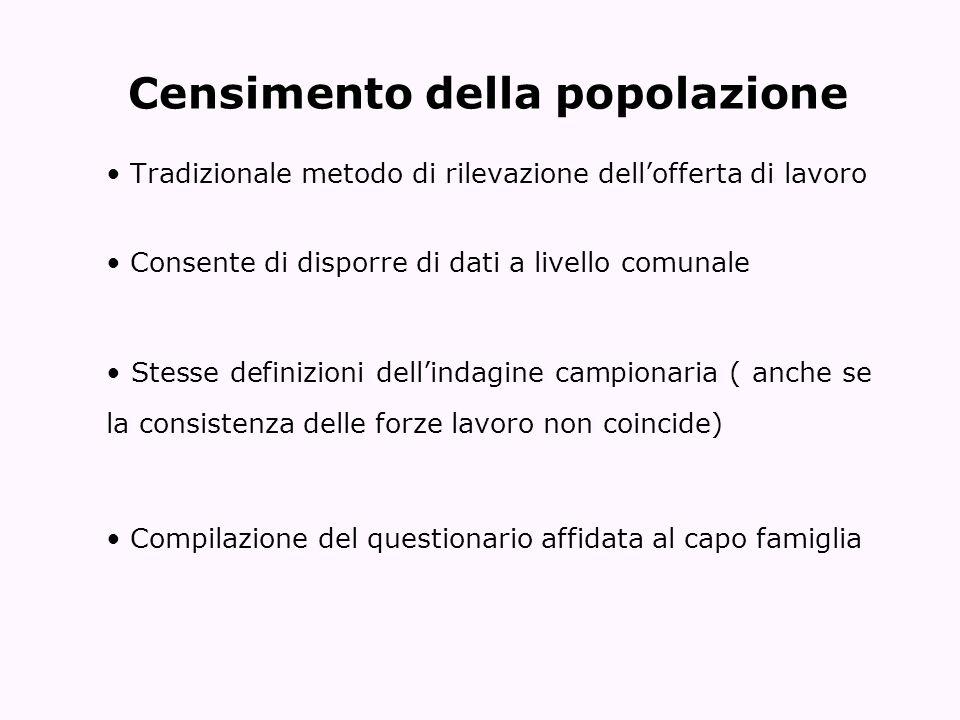 Censimento della popolazione Tradizionale metodo di rilevazione dellofferta di lavoro Consente di disporre di dati a livello comunale Stesse definizio