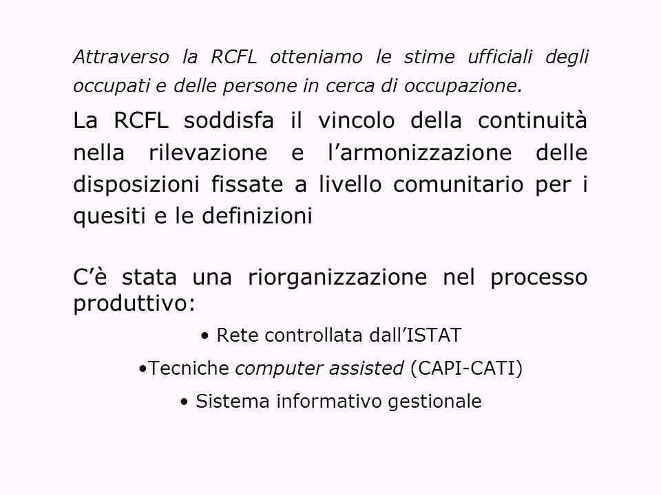 Attraverso la RCFL otteniamo le stime ufficiali degli occupati e delle persone in cerca di occupazione. La RCFL soddisfa il vincolo della continuità n