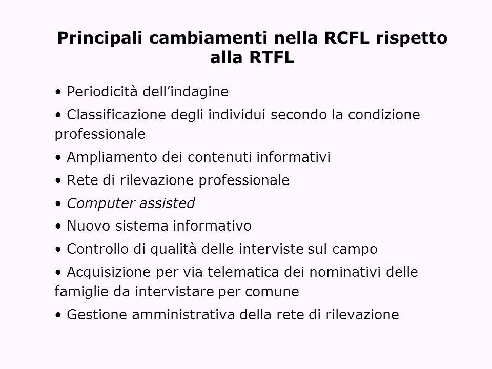 Principali cambiamenti nella RCFL rispetto alla RTFL Periodicità dellindagine Classificazione degli individui secondo la condizione professionale Ampl