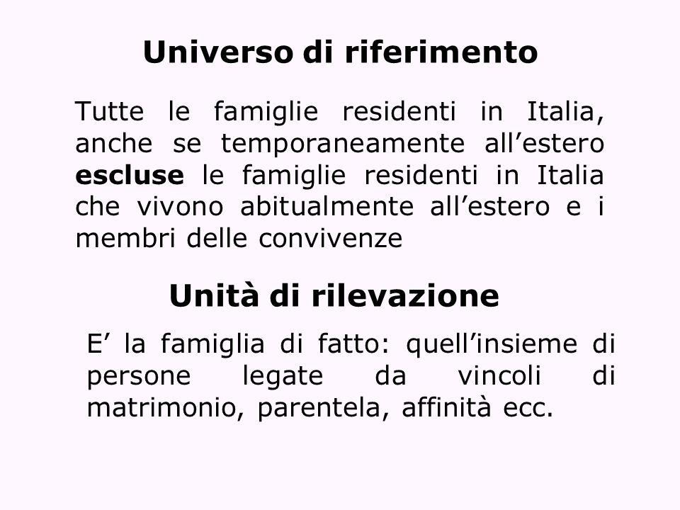 Universo di riferimento Tutte le famiglie residenti in Italia, anche se temporaneamente allestero escluse le famiglie residenti in Italia che vivono a