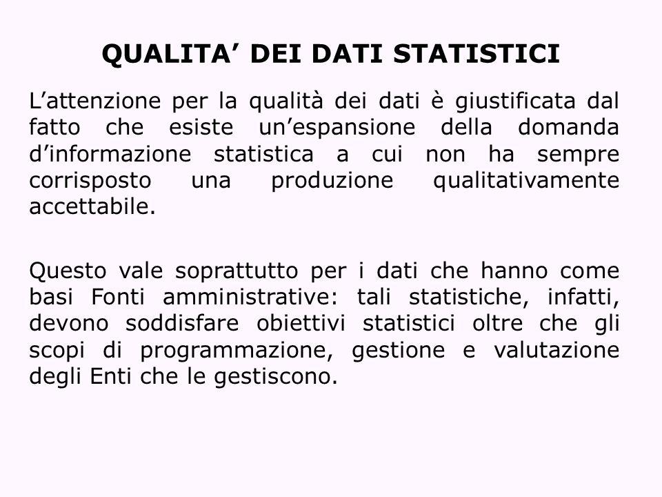 QUALITA DEI DATI STATISTICI Lattenzione per la qualità dei dati è giustificata dal fatto che esiste unespansione della domanda dinformazione statistic