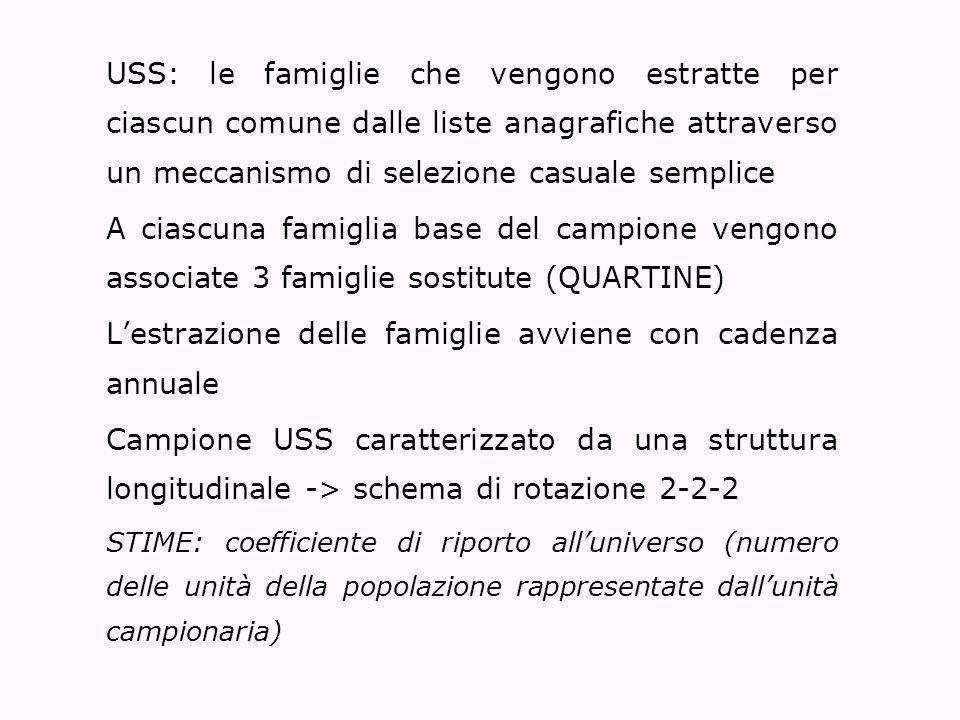 USS: le famiglie che vengono estratte per ciascun comune dalle liste anagrafiche attraverso un meccanismo di selezione casuale semplice A ciascuna fam