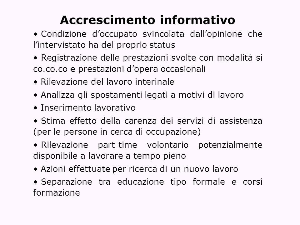 Accrescimento informativo Condizione doccupato svincolata dallopinione che lintervistato ha del proprio status Registrazione delle prestazioni svolte